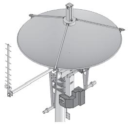 mog-pid-antenna-positioning-1